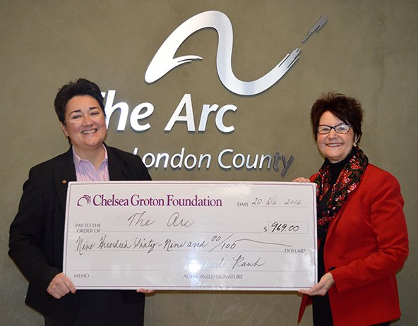 The Arc Check Presentation